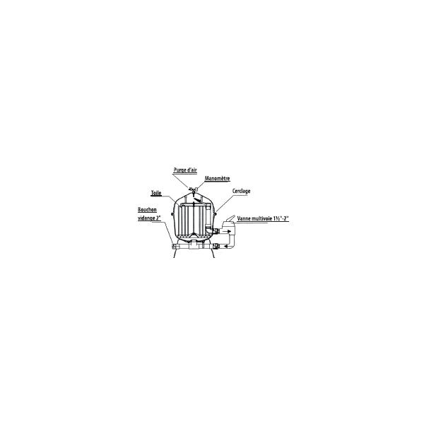 Filtre à diatomées Astral Clarity 27 m3/h - MOD60