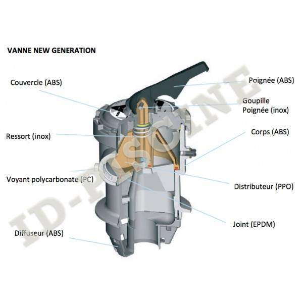 "Vanne Side Filtration Manuelle 1""½ New Generation ASTRAL - Montage Var. 3"