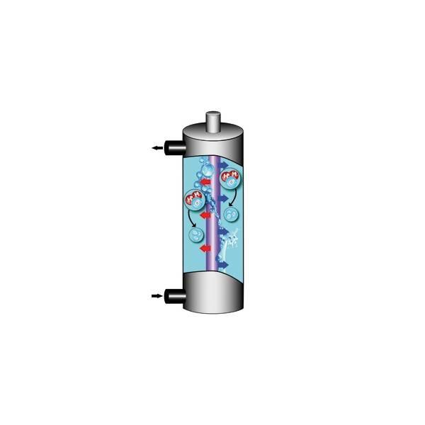 Désinfection par UV et Ozone BIO-XYDE Complexe 3 AOA pour piscine 80 m3