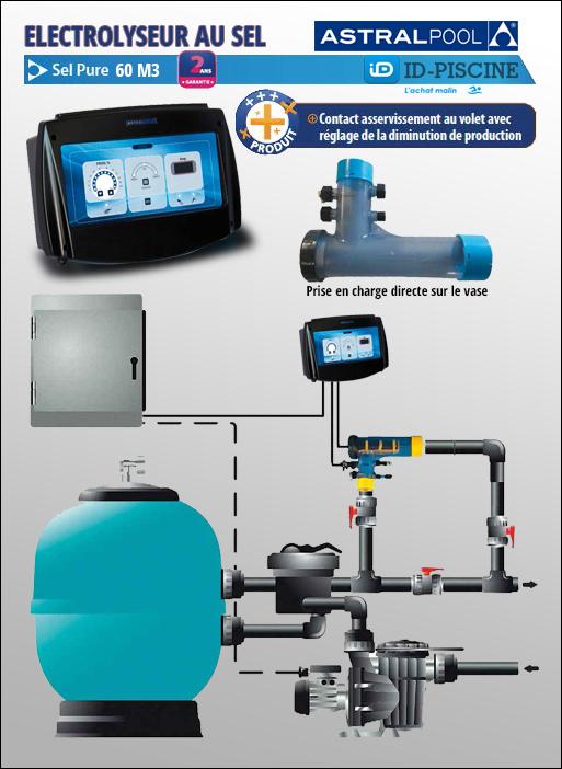 Electrolyseur au sel Astral Sel Pure 60 m3 - électrolyseur haut de gamme au prix le plus bas