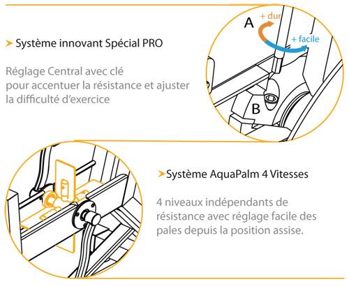 Innovations Technologiques du vélo pour piscine WR4S de Waterflex